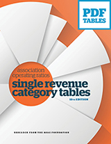 Operating Ratio Report, 15th ed PDF Tables for Revenue Category Less than 1 Million