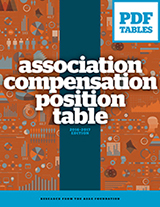 Technical Program Area Specialist Compensation Table (PDF)